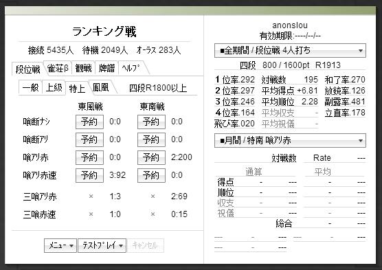 4-dan-stats