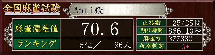 Anti-70.6-marujan